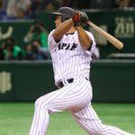 中田翔:モチベーションの上がる言葉11選